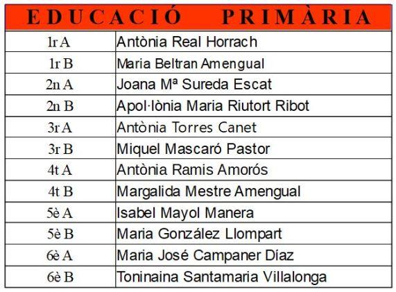 tutories primària